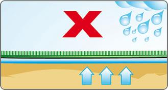 Eviter le mauvais écoulement de l'eau